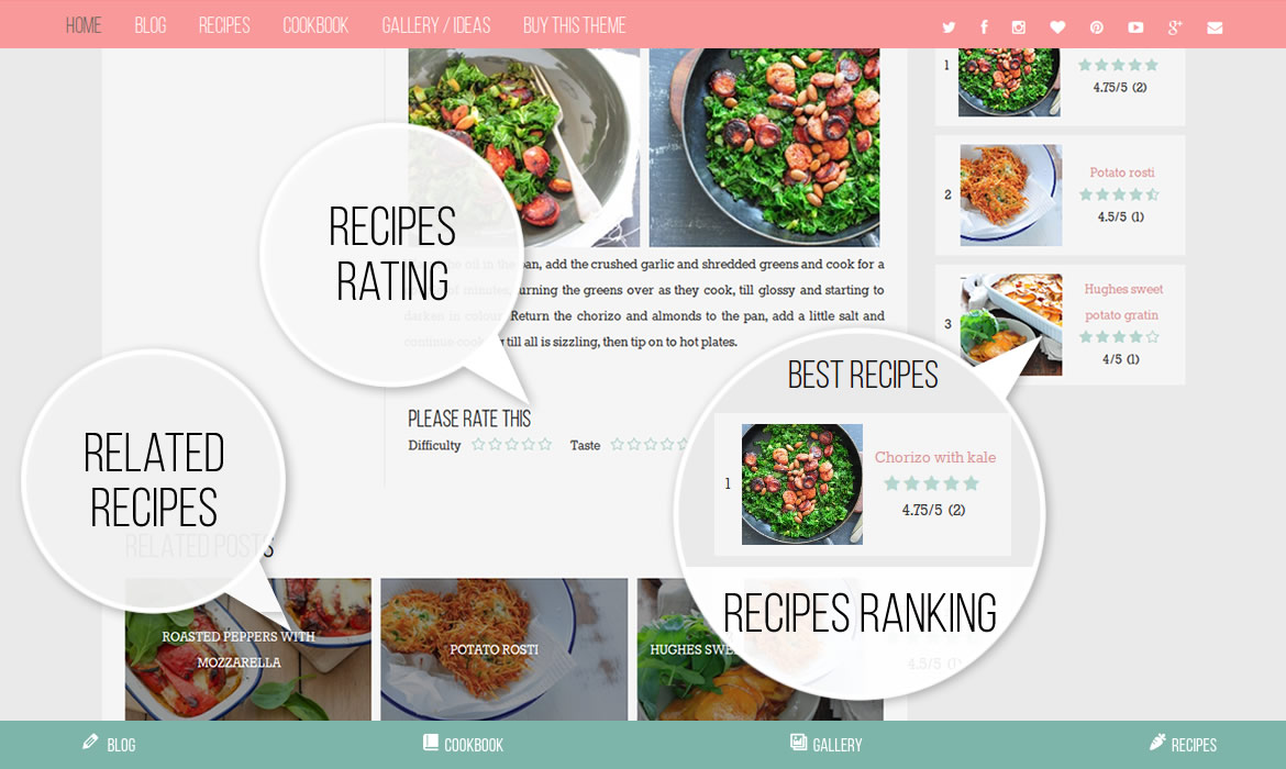 Food factory food blog template features themebullet food recipe posts forumfinder Images